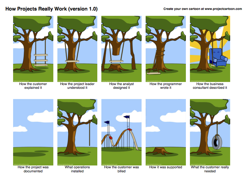 Construction Manager Cartoon : How d visualization can help with a large scale